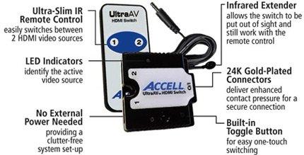 Accell UltraAV HDMI