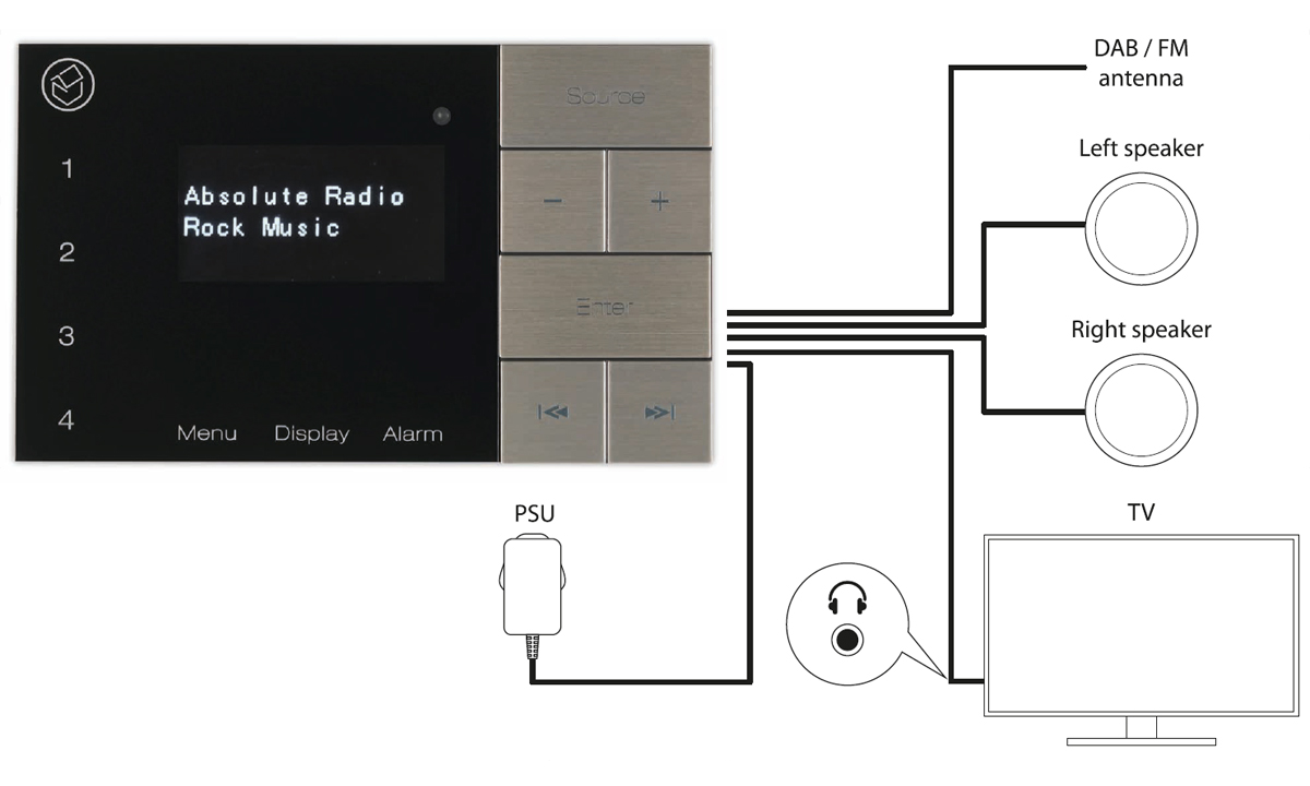 how to connect a ps4 to a bose soundtouch 120