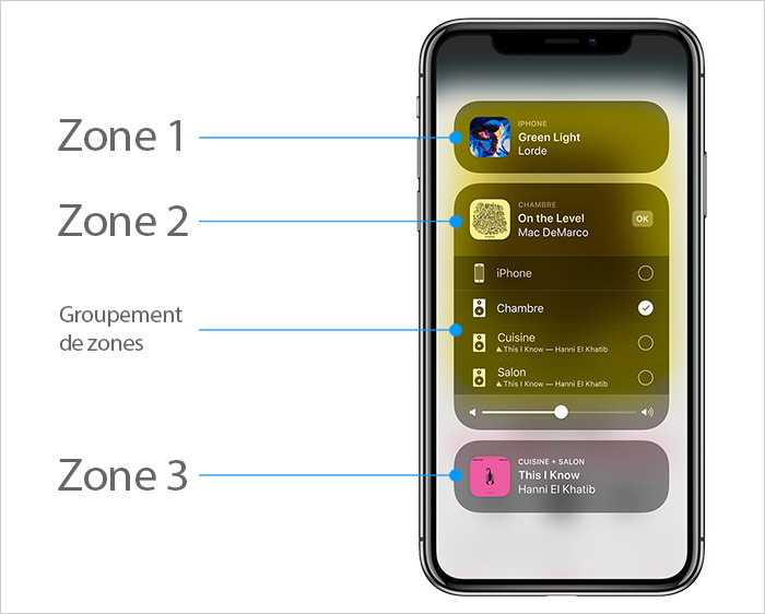 airplay 2 zones multiroom