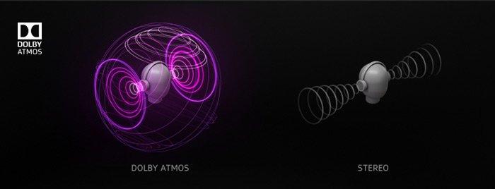 Dolby Atmos au casque